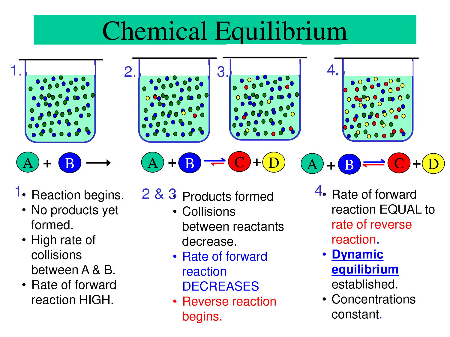 how to solve problems in chemical equilibrium will write your how to solve problems in chemical equilibrium will write your essaysfor money get a quote