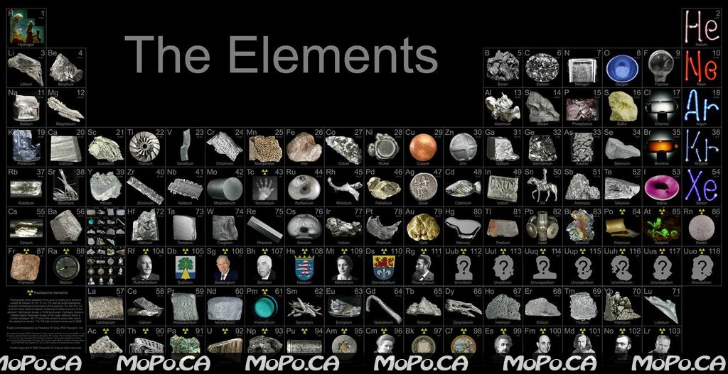 Msmcgartland licensed for non commercial use only chemistry periodic table of elements with pictures urtaz Choice Image