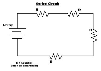 Outstanding Uses Of Series Circuits Basic Electronics Wiring Diagram Wiring Database Aboleterrageneticorg